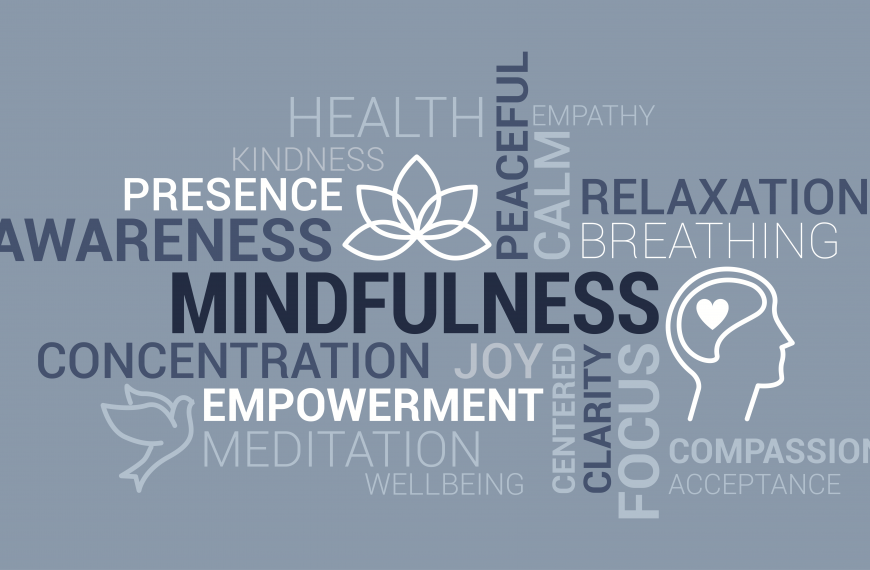 Mindfulness And Meditation For ADHD